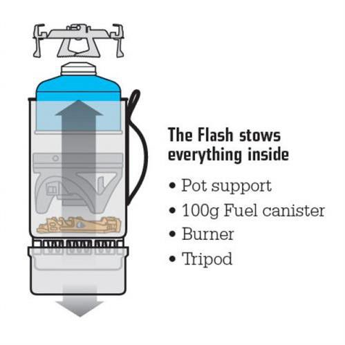 Kuchenka JETBOIL FLASH COOKING SYSTEM
